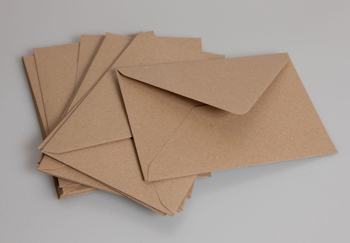 Индикатор на форекс envelopes